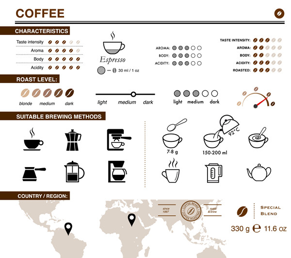 metody palenia kawy